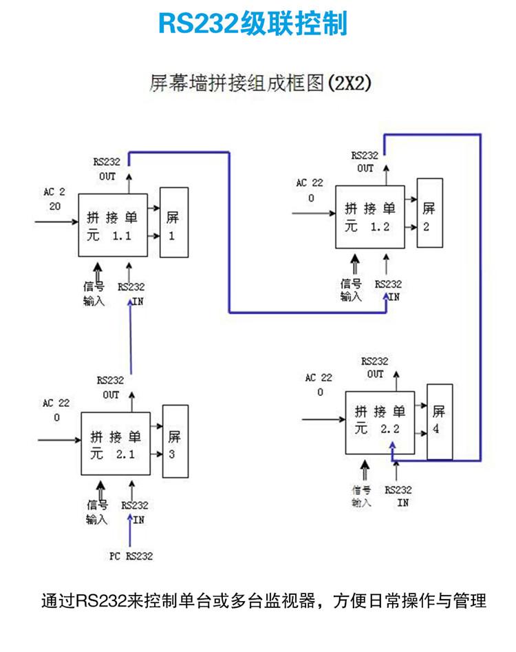 74ls161级联电路图
